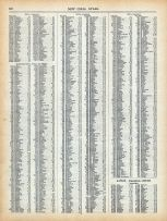 Page 139 - Population of the United States in 1910, World Atlas 1911c from Minnesota State and County Survey Atlas